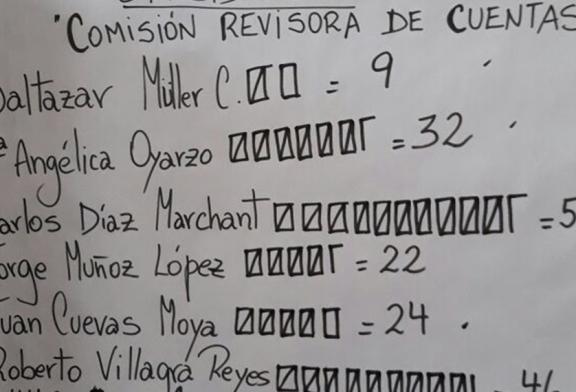 Se elige Comisión revisora de cuentas 2018 con amplia mayoría para nuestro Pdte. Regional